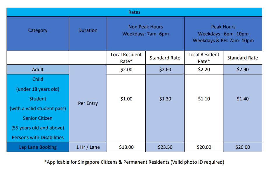 OCBC Aquatic Centre Entry Rates